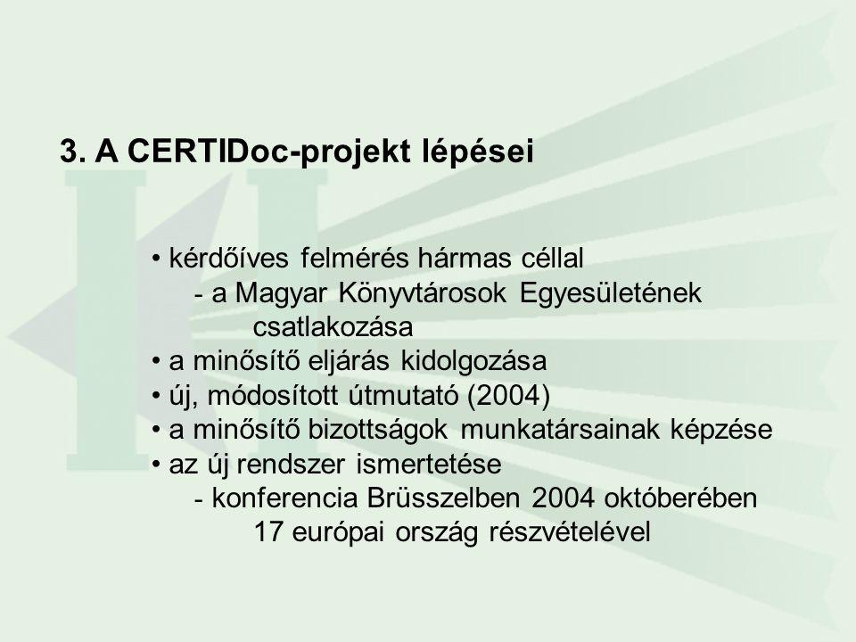 3. A CERTIDoc-projekt lépései •kérdőíves felmérés hármas céllal - a Magyar Könyvtárosok Egyesületének csatlakozása •a minősítő eljárás kidolgozása •új