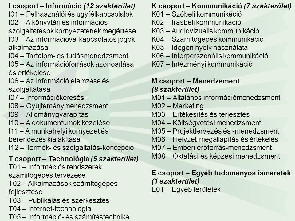 I csoport – Információ (12 szakterület) I01 – Felhasználói és ügyfélkapcsolatok I02 – A könyvtári és információs szolgáltatások környezetének megértés
