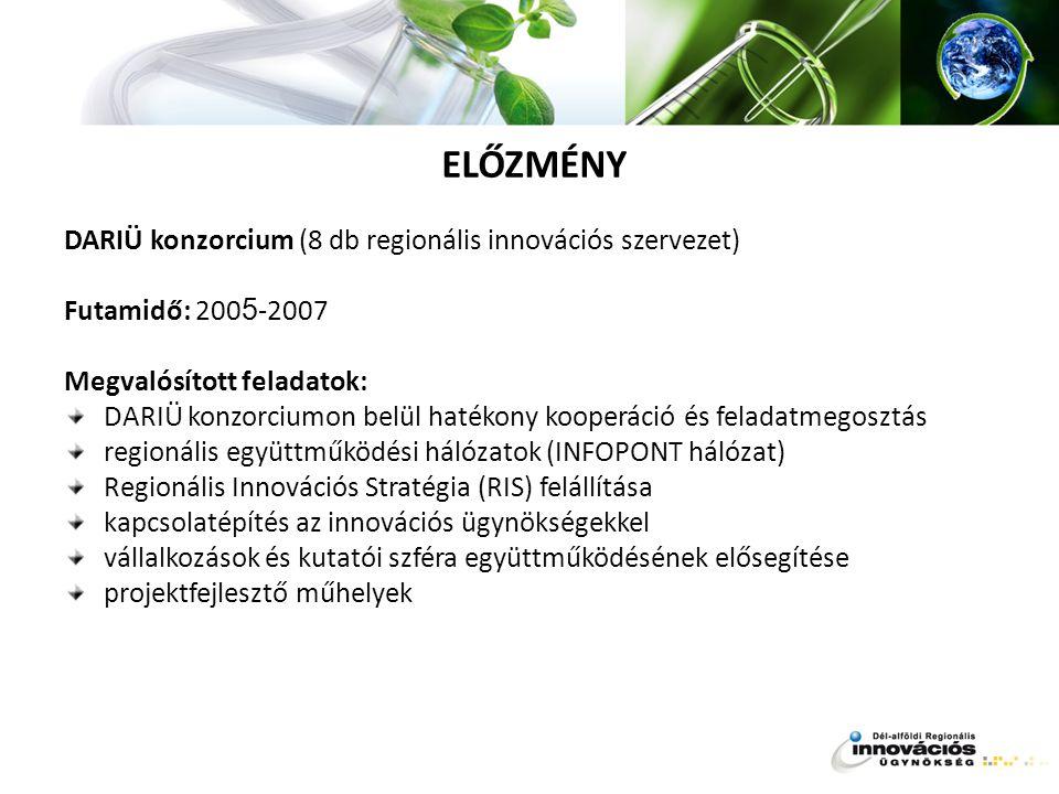 ELŐZMÉNY DARIÜ konzorcium (8 db regionális innovációs szervezet) Futamidő: 200 5 -2007 Megvalósított feladatok: DARIÜ konzorciumon belül hatékony kooperáció és feladatmegosztás regionális együttműködési hálózatok (INFOPONT hálózat) Regionális Innovációs Stratégia (RIS) felállítása kapcsolatépítés az innovációs ügynökségekkel vállalkozások és kutatói szféra együttműködésének elősegítése projektfejlesztő műhelyek