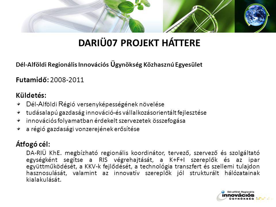 DARIÜ07 PROJEKT CÉLJAI Közvetlen célok: DARIÜ koordinátor és hídképző intézmény regionális innovációs stratégiai tervezés összefogása innováció menedzsment-, iparjogvédelmi, technológia-transzfer és tudás intenzív vállalkozásfejlesztési tevékenységek koordinálása innovációval kapcsolatos forrásigény nyomon követése, menedzselése nemzetközi programokba való tőkebefektetés bátorítása képzések szervezése RIÜ konzorcium eredményeinek továbbvitele és fejlesztése Közép- és hosszú távú célok: innovációs eredmények kritikus tömege preinkubáció, inkubáció, magvető tőkebefektetés, alternatív start-up finanszírozási formák és vállalkozói készségfejlesztés terek és science parkok (egyetem, kutatóintézet – ipar) innováció menedzsment integrátor központ működésének előkészítése Új Magyarország Fejlesztési Tervhez és annak Pólus programjához való tökéletes illeszkedés