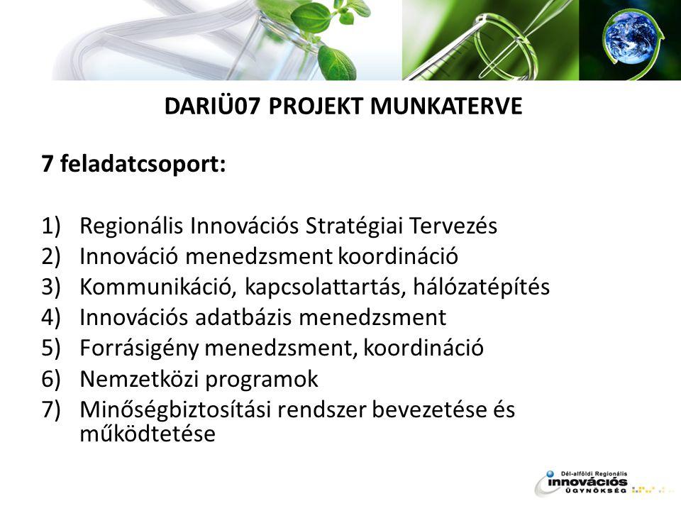 DARIÜ07 PROJEKT MUNKATERVE 7 feladatcsoport: 1)Regionális Innovációs Stratégiai Tervezés 2)Innováció menedzsment koordináció 3)Kommunikáció, kapcsolat