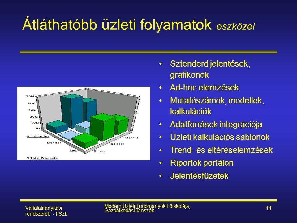 Vállalatirányítási rendszerek - FSzL Modern Üzleti Tudományok Főiskolája, Gazdálkodási Tanszék 11 •Sztenderd jelentések, grafikonok •Ad-hoc elemzések