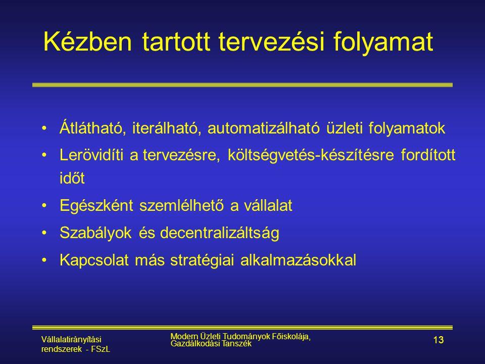 Vállalatirányítási rendszerek - FSzL Modern Üzleti Tudományok Főiskolája, Gazdálkodási Tanszék 13 Kézben tartott tervezési folyamat •Átlátható, iterál