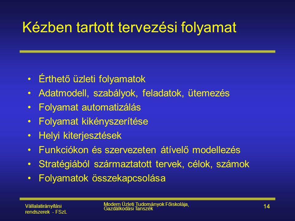 Vállalatirányítási rendszerek - FSzL Modern Üzleti Tudományok Főiskolája, Gazdálkodási Tanszék 14 •Érthető üzleti folyamatok •Adatmodell, szabályok, f