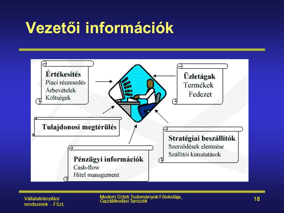 Vállalatirányítási rendszerek - FSzL Modern Üzleti Tudományok Főiskolája, Gazdálkodási Tanszék 18 Vezetői információk