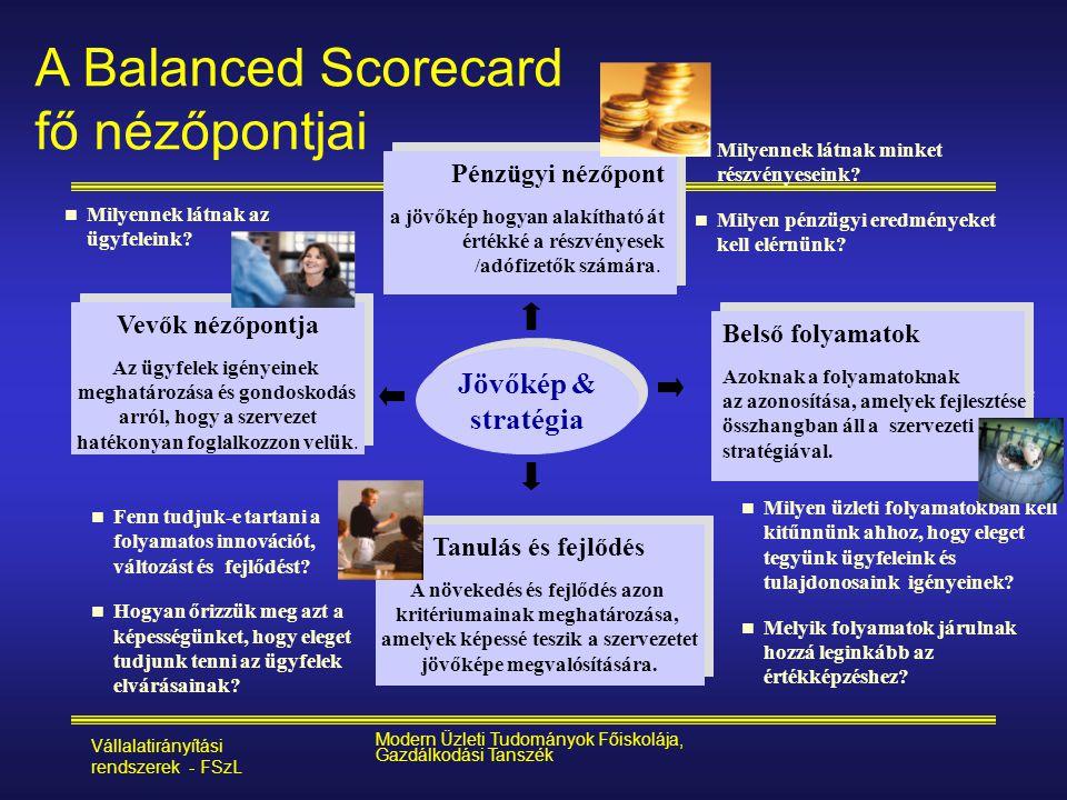 Vállalatirányítási rendszerek - FSzL Modern Üzleti Tudományok Főiskolája, Gazdálkodási Tanszék Jövőkép & stratégia Pénzügyi nézőpont a jövőkép hogyan