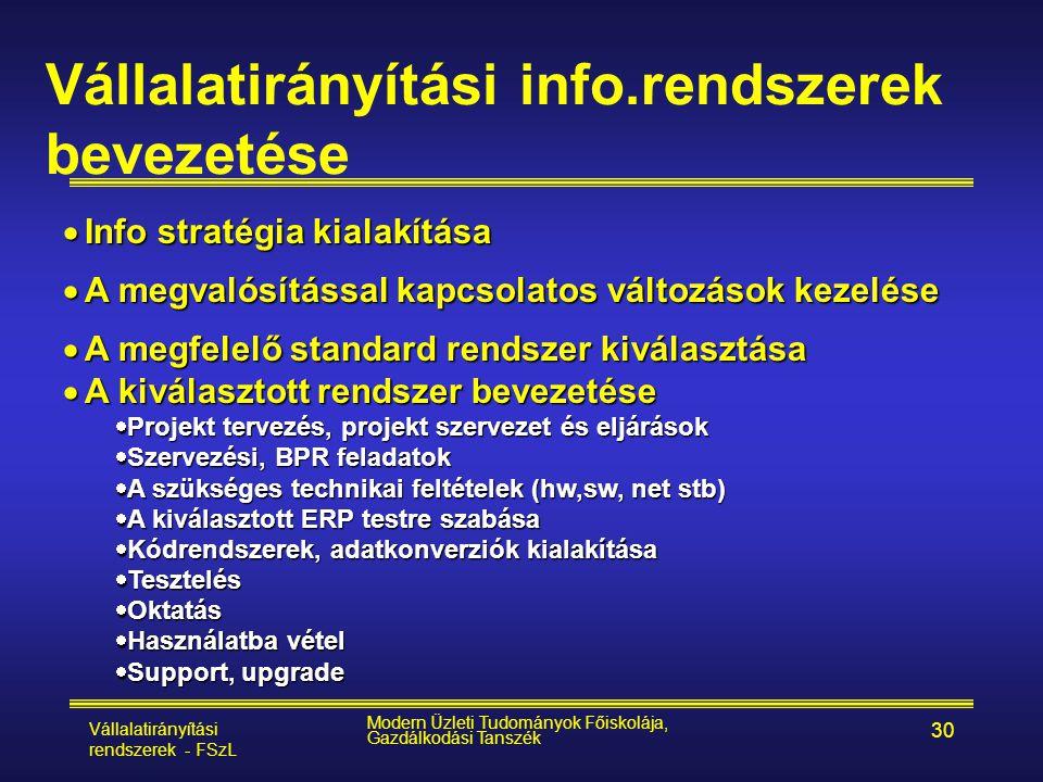 Vállalatirányítási rendszerek - FSzL Modern Üzleti Tudományok Főiskolája, Gazdálkodási Tanszék 30 Vállalatirányítási info.rendszerek bevezetése  Info