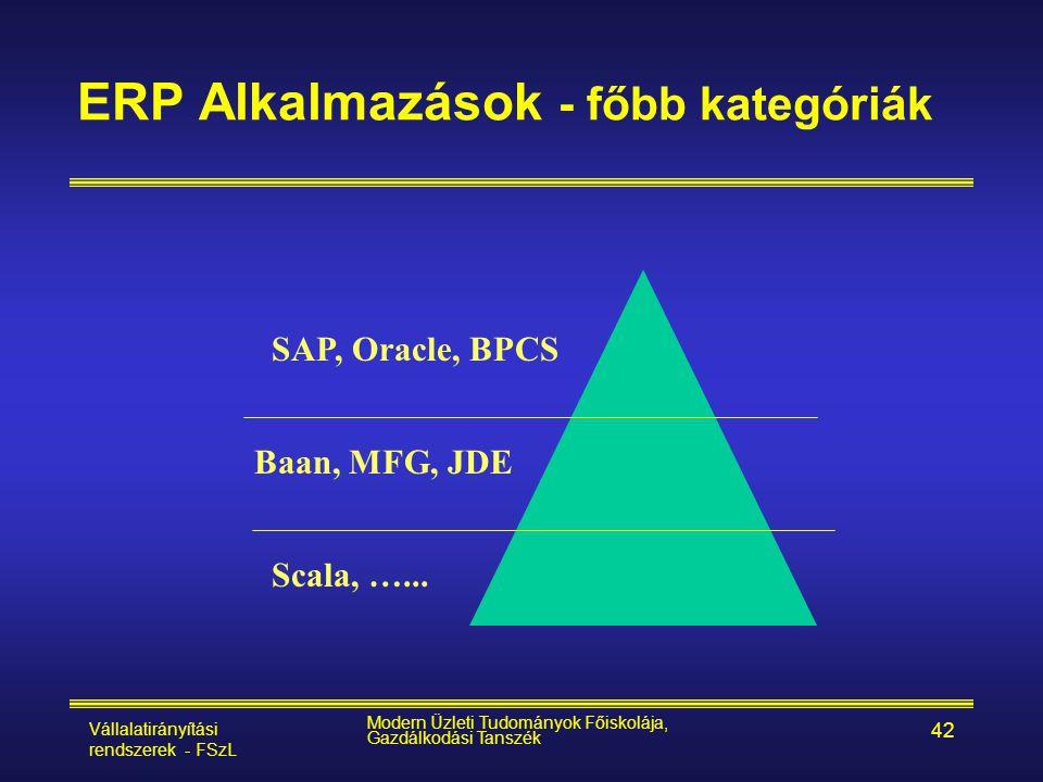 Vállalatirányítási rendszerek - FSzL Modern Üzleti Tudományok Főiskolája, Gazdálkodási Tanszék 42 SAP, Oracle, BPCS Baan, MFG, JDE Scala, …... ERP Alk