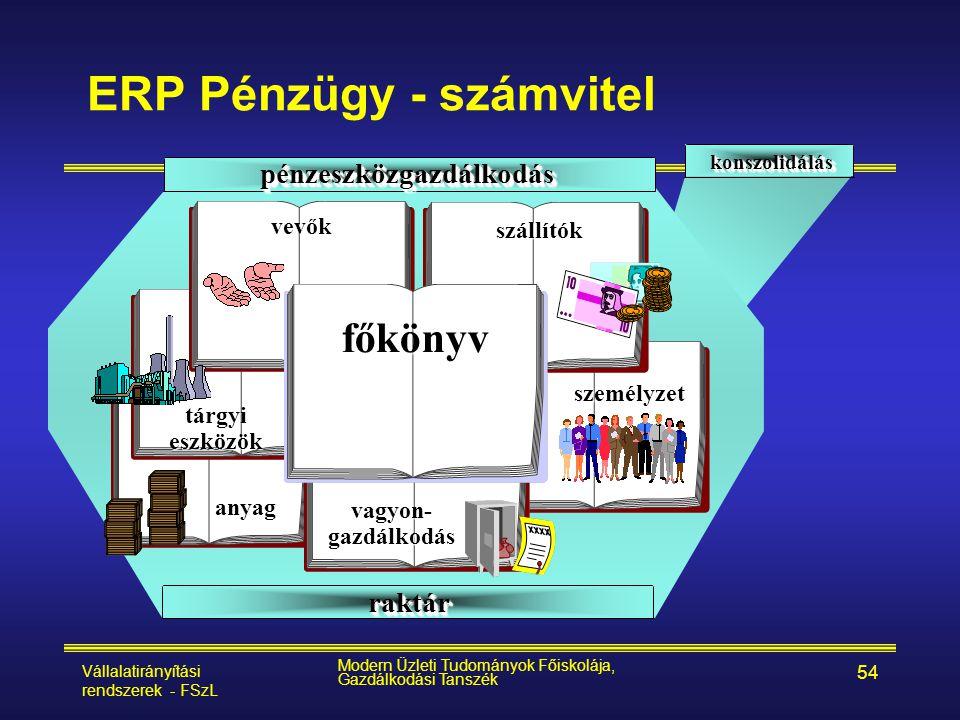 Vállalatirányítási rendszerek - FSzL Modern Üzleti Tudományok Főiskolája, Gazdálkodási Tanszék 54 ERP Pénzügy - számvitel konszolidáláskonszolidálás p