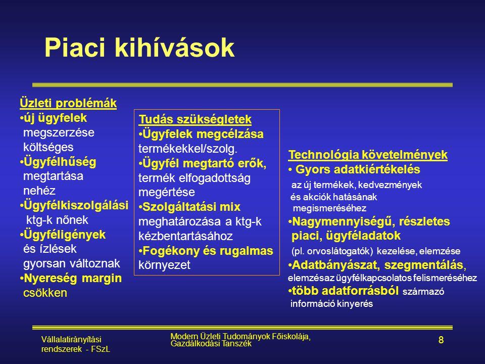 Vállalatirányítási rendszerek - FSzL Modern Üzleti Tudományok Főiskolája, Gazdálkodási Tanszék 19 Beszámolók