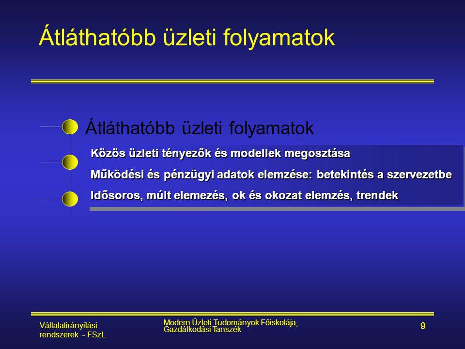 Vállalatirányítási rendszerek - FSzL Modern Üzleti Tudományok Főiskolája, Gazdálkodási Tanszék 9 Átláthatóbb üzleti folyamatok Közös üzleti tényezők é