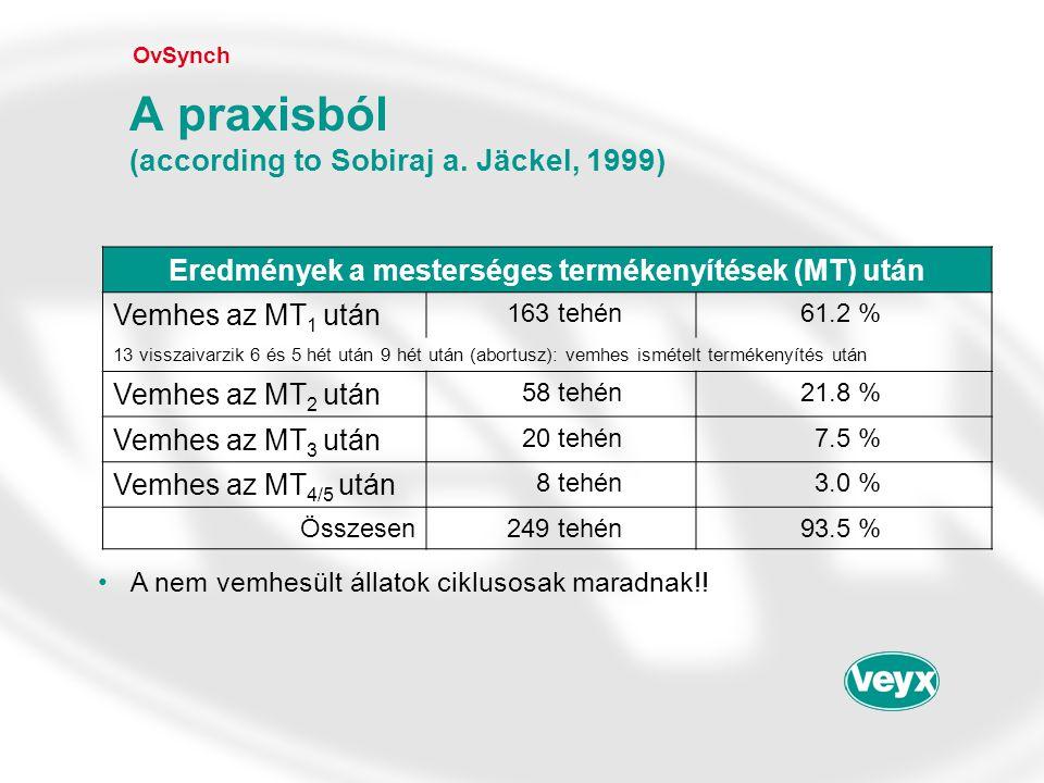 •A nem vemhesült állatok ciklusosak maradnak!! OvSynch A praxisból (according to Sobiraj a. Jäckel, 1999) Eredmények a mesterséges termékenyítések (MT