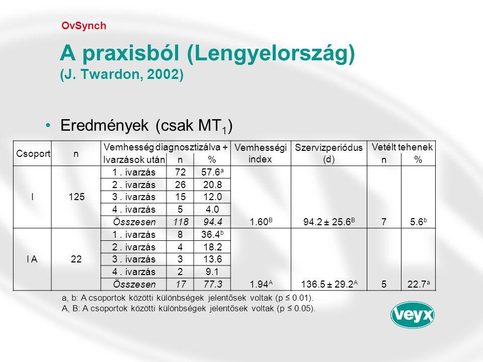 •Eredmények (csak MT 1 ) OvSynch A praxisból (Lengyelország) (J. Twardon, 2002) Csoportn Vemhesség diagnosztizálva + Vemhességi index Szervizperiódus