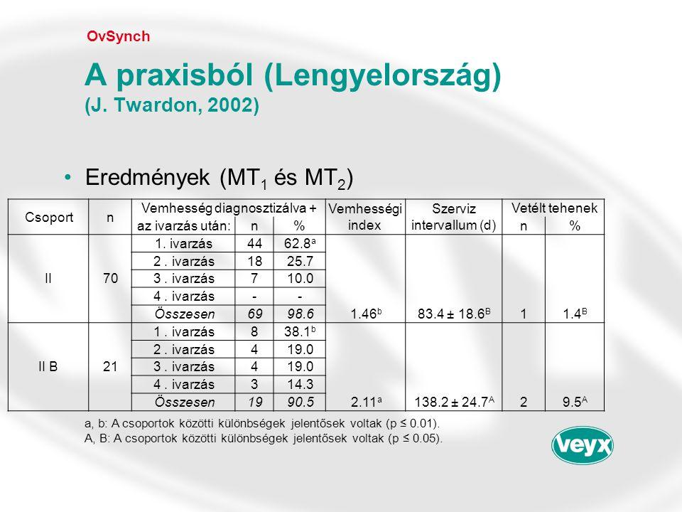 •Eredmények (MT 1 és MT 2 ) OvSynch A praxisból (Lengyelország) (J. Twardon, 2002) Csoportn Vemhesség diagnosztizálva + Vemhességi index Szerviz inter