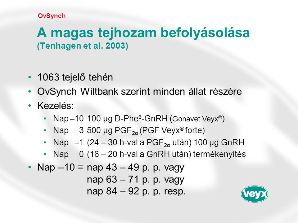 •1063 tejelő tehén •OvSynch Wiltbank szerint minden állat részére •Kezelés: •Nap–10100 µg D-Phe 6 -GnRH ( Gonavet Veyx ® ) •Nap–3500 µg PGF 2α (PGF Ve