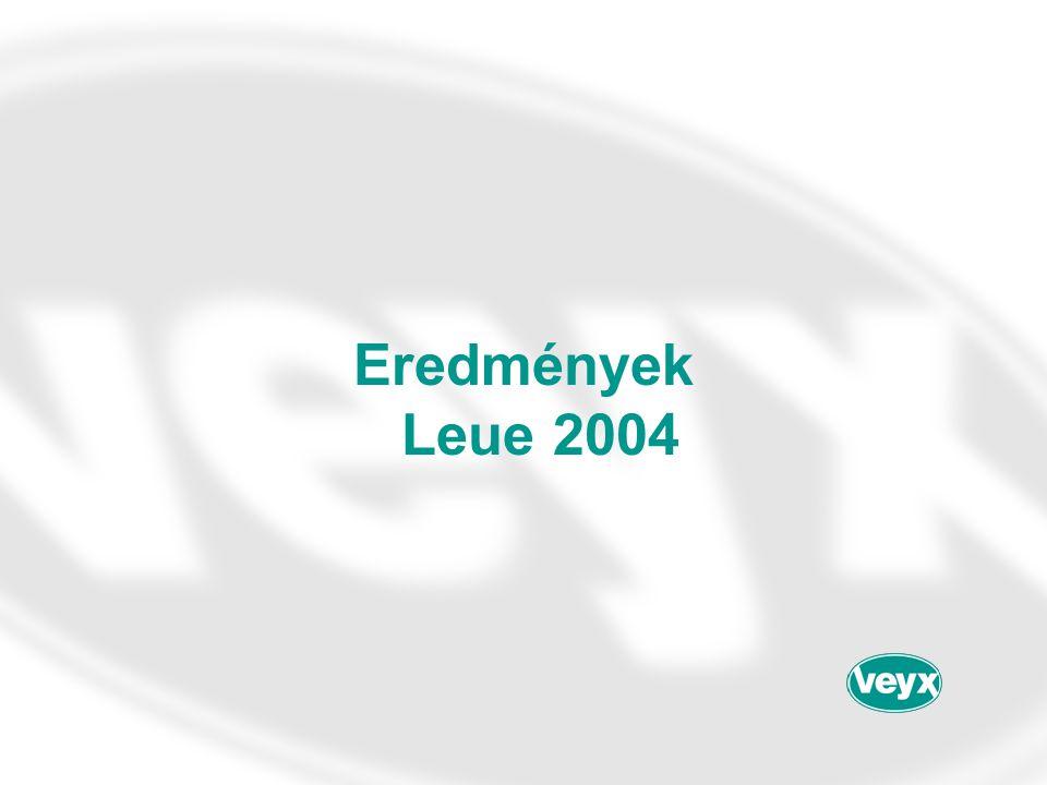 Eredmények Leue 2004