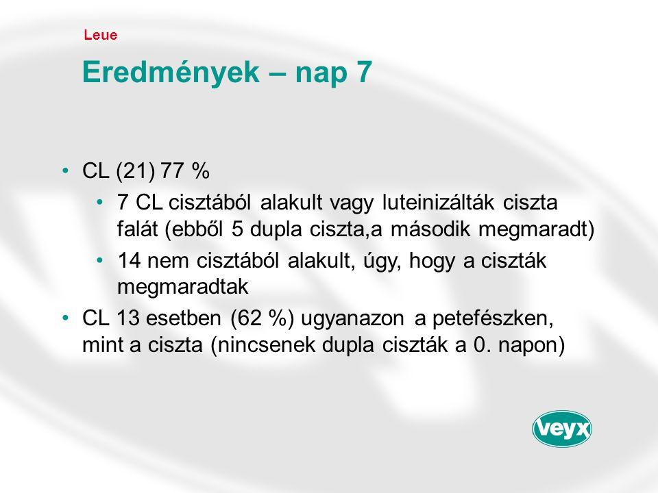 •CL (21) 77 % •7 CL cisztából alakult vagy luteinizálták ciszta falát (ebből 5 dupla ciszta,a második megmaradt) •14 nem cisztából alakult, úgy, hogy