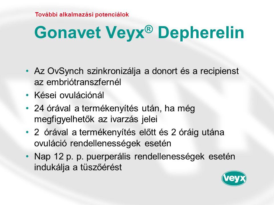 •Az OvSynch szinkronizálja a donort és a recipienst az embriótranszfernél •Kései ovulációnál •24 órával a termékenyítés után, ha még megfigyelhetők az