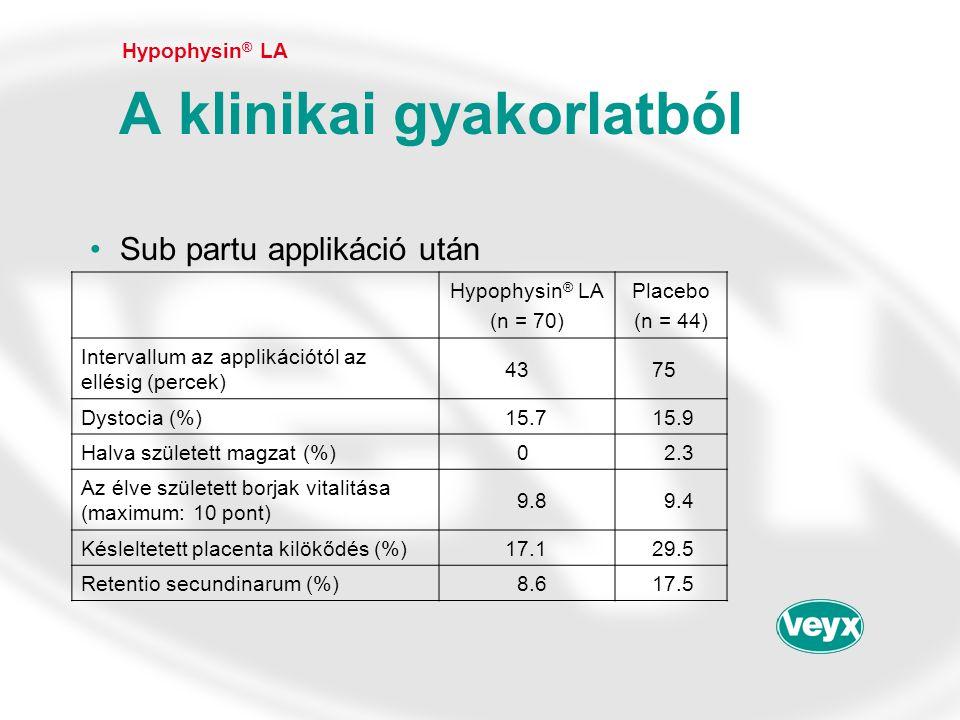 •Sub partu applikáció után Hypophysin ® LA A klinikai gyakorlatból Hypophysin ® LA (n = 70) Placebo (n = 44) Intervallum az applikációtól az ellésig (