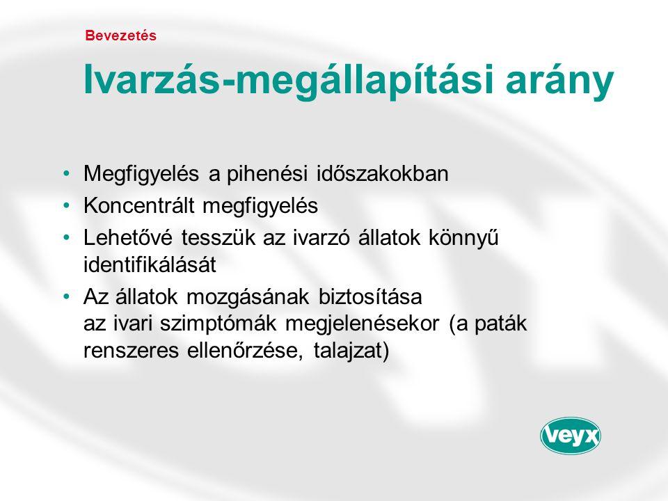 •Eredmények (csak MT 1 ) OvSynch A praxisból (Lengyelország) (J.