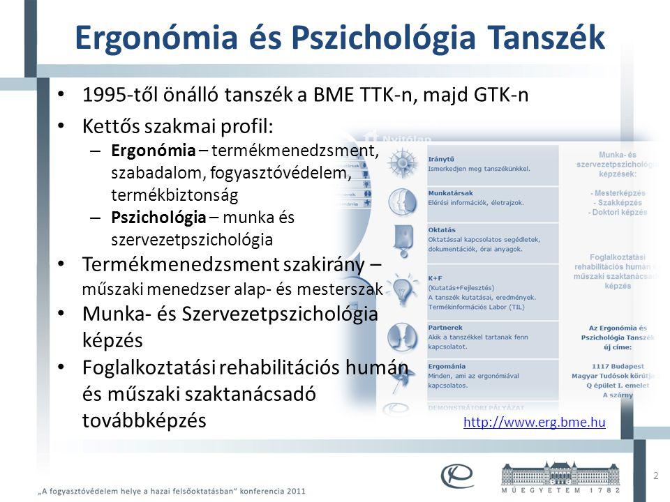 Mintacím szerkesztése • Mintaszöveg szerkesztése – Második szint • Harmadik szint – Negyedik szint » Ötödik szint Ergonómia és Pszichológia Tanszék 2 • 1995-től önálló tanszék a BME TTK-n, majd GTK-n • Kettős szakmai profil: – Ergonómia – termékmenedzsment, szabadalom, fogyasztóvédelem, termékbiztonság – Pszichológia – munka és szervezetpszichológia • Termékmenedzsment szakirány – műszaki menedzser alap- és mesterszak • Munka- és Szervezetpszichológia képzés • Foglalkoztatási rehabilitációs humán és műszaki szaktanácsadó továbbképzés http://www.erg.bme.hu