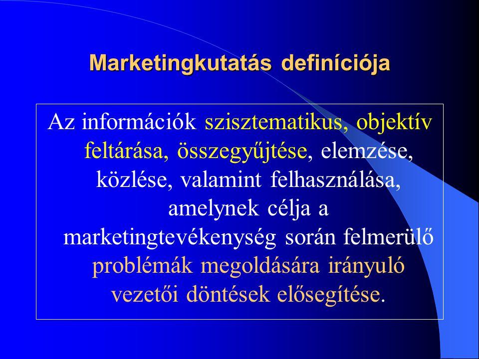 Marketingkutatás definíciója Az információk szisztematikus, objektív feltárása, összegyűjtése, elemzése, közlése, valamint felhasználása, amelynek cél