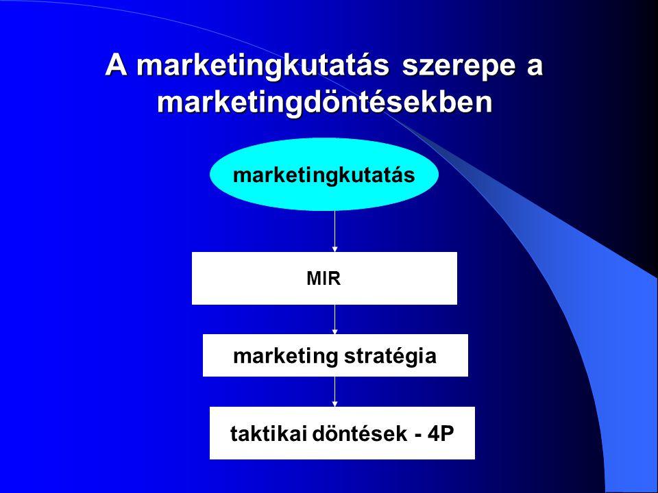 A marketingkutatás szerepe a marketingdöntésekben marketingkutatás MIR marketing stratégia taktikai döntések - 4P