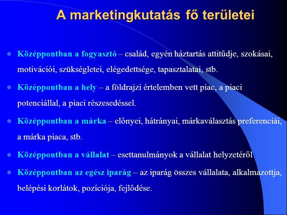 A marketingkutatás fő területei  Középpontban a fogyasztó – család, egyén háztartás attitűdje, szokásai, motivációi, szükségletei, elégedettsége, tap