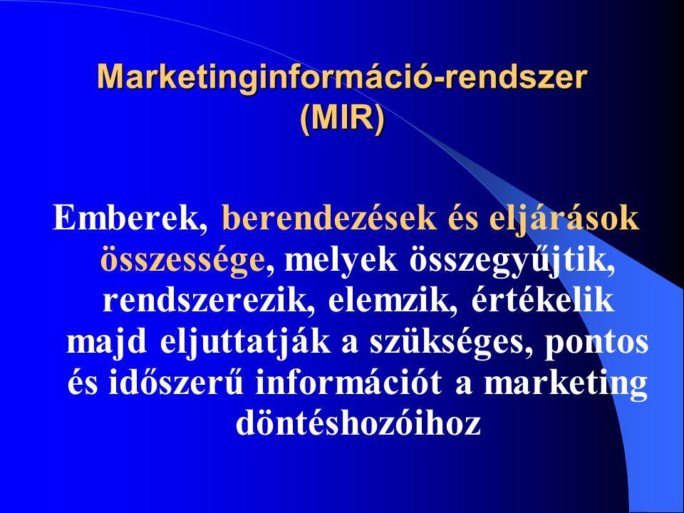 Marketinginformáció-rendszer (MIR) Emberek, berendezések és eljárások összessége, melyek összegyűjtik, rendszerezik, elemzik, értékelik majd eljuttatj