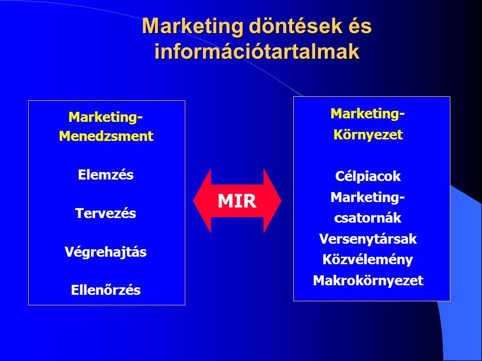 Marketing döntések és információtartalmak MIR Marketing- Menedzsment Elemzés Tervezés Végrehajtás Ellenőrzés Marketing- Környezet Célpiacok Marketing-