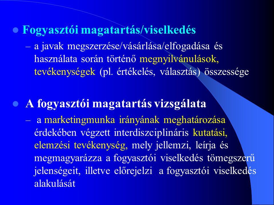  Fogyasztói magatartás/viselkedés – a javak megszerzése/vásárlása/elfogadása és használata során történő megnyilvánulások, tevékenységek (pl. értékel