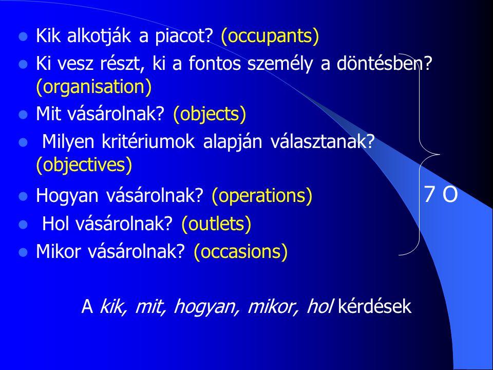  Kik alkotják a piacot? (occupants)  Ki vesz részt, ki a fontos személy a döntésben? (organisation)  Mit vásárolnak? (objects)  Milyen kritériumok