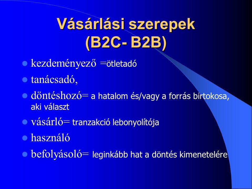 Vásárlási szerepek (B2C- B2B)  kezdeményező = ötletadó  tanácsadó,  döntéshozó= a hatalom és/vagy a forrás birtokosa, aki választ  vásárló= tranza