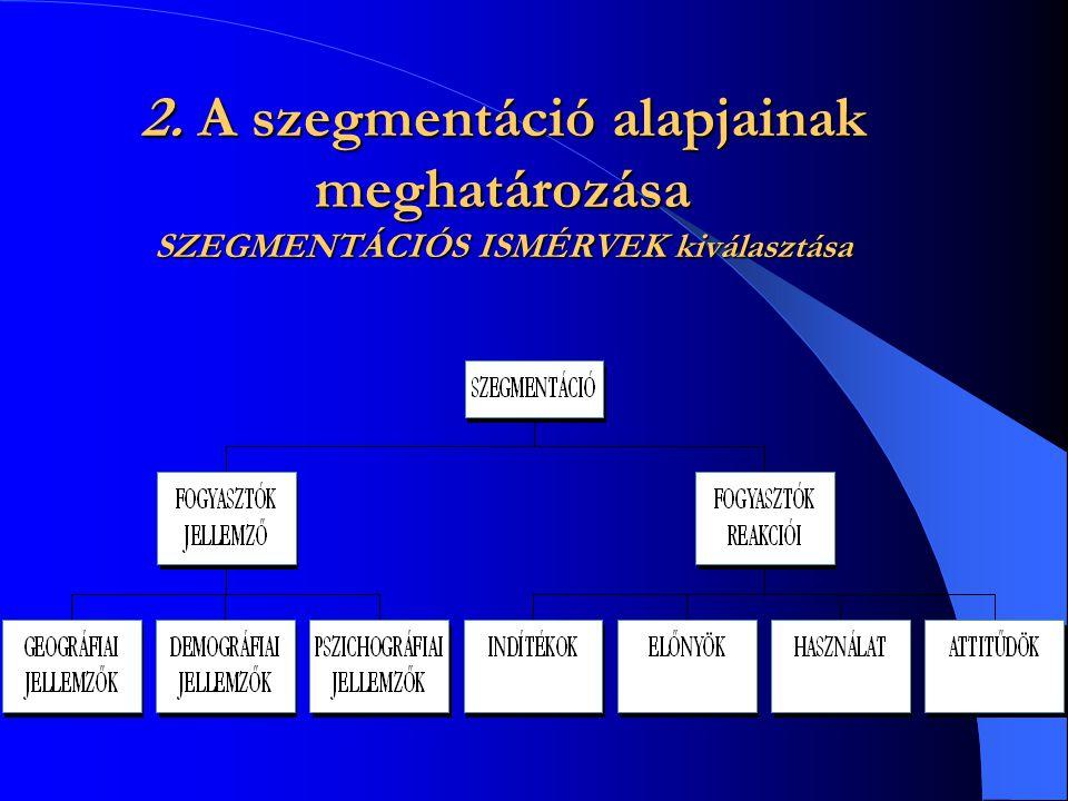 2. A szegmentáció alapjainak meghatározása SZEGMENTÁCIÓS ISMÉRVEK kiválasztása