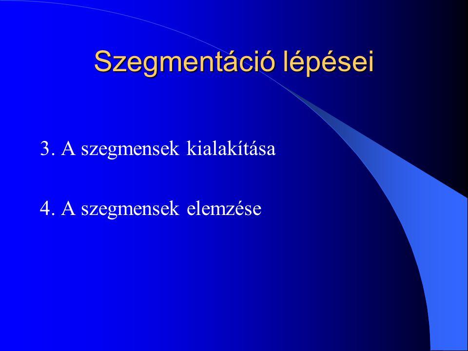 Szegmentáció lépései 3. A szegmensek kialakítása 4. A szegmensek elemzése