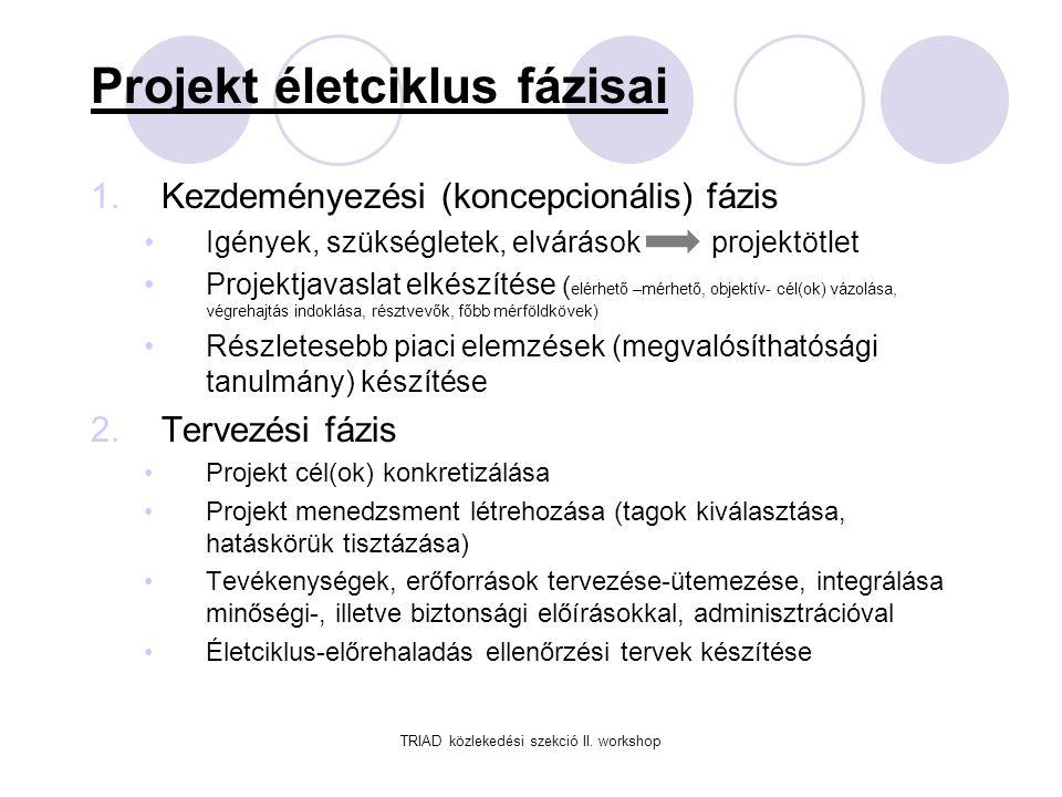TRIAD közlekedési szekció II.