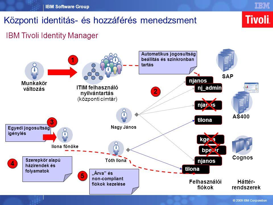 IBM Software Group © 2009 IBM Corporation Központi identitás- és hozzáférés menedzsment IBM Tivoli Access Manager és az SSO