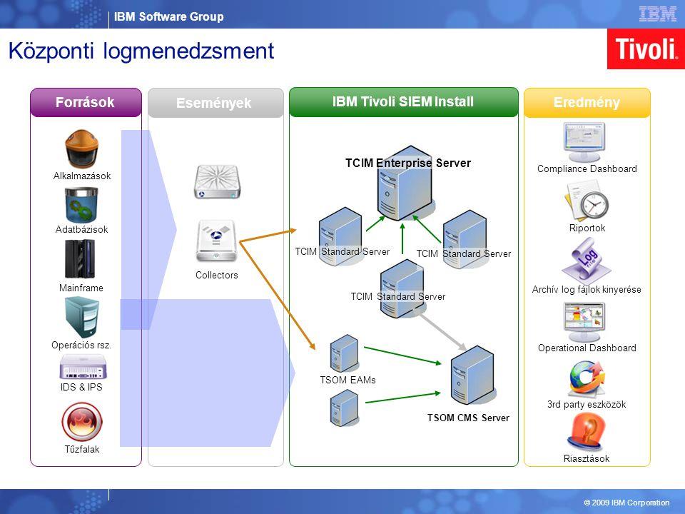 IBM Software Group © 2009 IBM Corporation Források Események IBM Tivoli SIEM Install Eredmény Collectors TSOM CMS Server Compliance Dashboard Riportok Archív log fájlok kinyerése 3rd party eszközök Riasztások Alkalmazások Adatbázisok Operációs rsz.