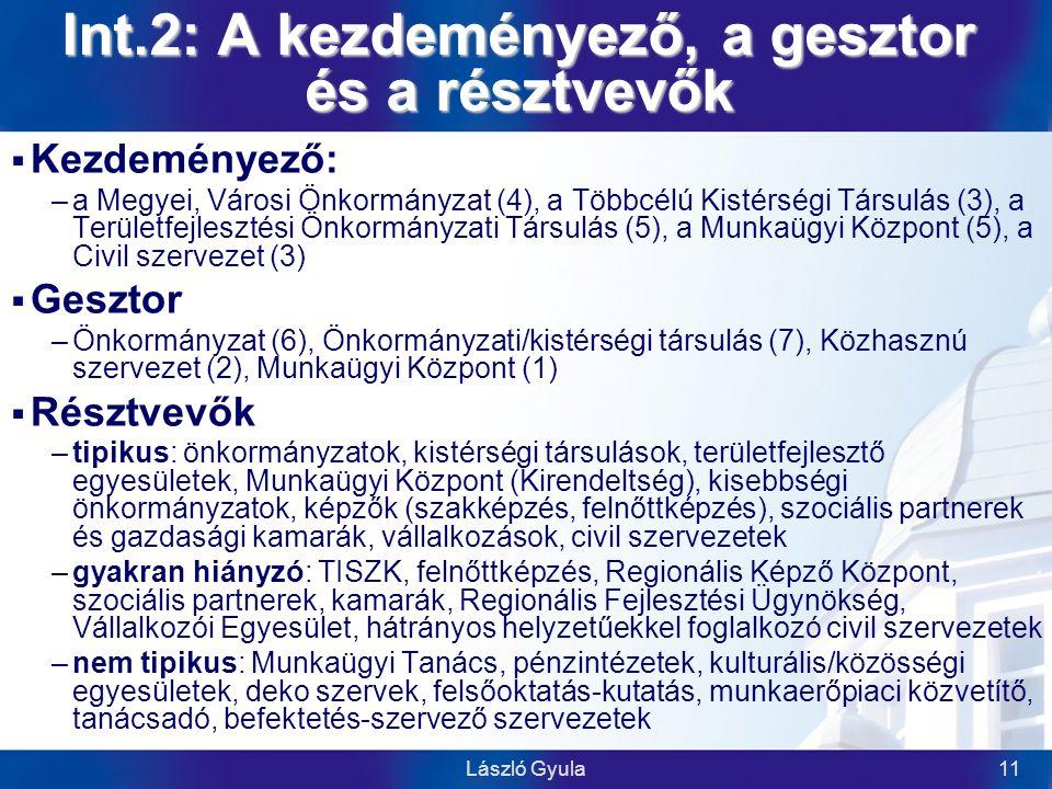 László Gyula11 Int.2: A kezdeményező, a gesztor és a résztvevők  Kezdeményező: –a Megyei, Városi Önkormányzat (4), a Többcélú Kistérségi Társulás (3), a Területfejlesztési Önkormányzati Társulás (5), a Munkaügyi Központ (5), a Civil szervezet (3)  Gesztor –Önkormányzat (6), Önkormányzati/kistérségi társulás (7), Közhasznú szervezet (2), Munkaügyi Központ (1)  Résztvevők –tipikus: önkormányzatok, kistérségi társulások, területfejlesztő egyesületek, Munkaügyi Központ (Kirendeltség), kisebbségi önkormányzatok, képzők (szakképzés, felnőttképzés), szociális partnerek és gazdasági kamarák, vállalkozások, civil szervezetek –gyakran hiányzó: TISZK, felnőttképzés, Regionális Képző Központ, szociális partnerek, kamarák, Regionális Fejlesztési Ügynökség, Vállalkozói Egyesület, hátrányos helyzetűekkel foglalkozó civil szervezetek –nem tipikus: Munkaügyi Tanács, pénzintézetek, kulturális/közösségi egyesületek, deko szervek, felsőoktatás-kutatás, munkaerőpiaci közvetítő, tanácsadó, befektetés-szervező szervezetek