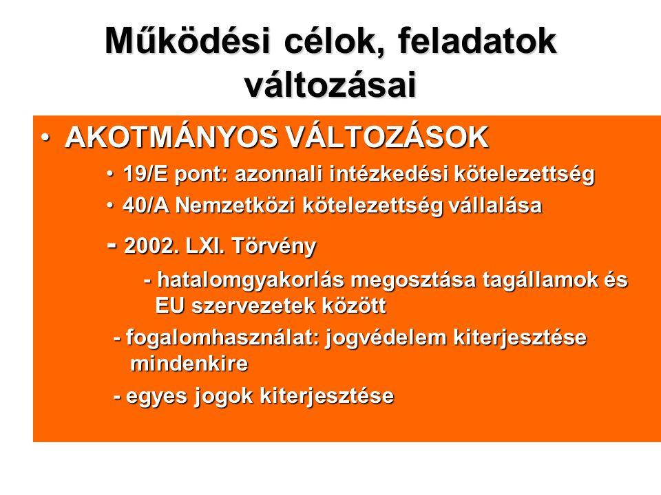 TÁJÉKOZTATÁS - KOMMUNIKÁCIÓ - PUBLIC RELATIONS (PR) INTEGRÁCIÓ - GLOBALIZÁCIÓ - GLOBALIZÁCIÓ -SZERVEZETI INTEGRÁCIÓ -SZERVEZETI INTEGRÁCIÓ EMBERI ERŐFORRÁS GAZDÁLKODÁS - SZEMÉLYÜGYI TEVÉKENYSÉG - SZEMÉLYÜGYI TEVÉKENYSÉG - BÉRGAZDÁLKODÁS - TELJESÍTMÉNYÉRTÉKELÉS - BÉRGAZDÁLKODÁS - TELJESÍTMÉNYÉRTÉKELÉS - KÉPZÉS (ÉLETHOSSZIG TARTÓ TANULÁS) - KÉPZÉS (ÉLETHOSSZIG TARTÓ TANULÁS) - MUNKAKÖRNYEZET - MUNKAKÖRNYEZET INFORMATIKA - INFORMATIKAI RENDSZEREK (INTER-INFORMATIKA) - INFORMATIKAI RENDSZEREK (INTER-INFORMATIKA) - MOBIL INFORMATIKA - MOBIL INFORMATIKA ÚJ ELMÉLETEK, GYAKORLATOK VEZETÉS: BEVETÉS, BEVETÉS-IRÁNYÍTÁS