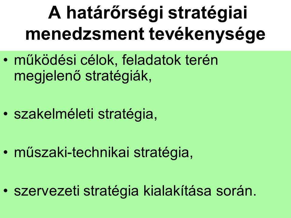 VEGYES A stratégiai menedzsment működésének kérdései A SZERVEZET TAGJAIBÓL létrehozott A SZERVEZET TAGJAIBÓL létrehozott SZERVEZETEN KÍVÜLI SZEMÉLYEKB