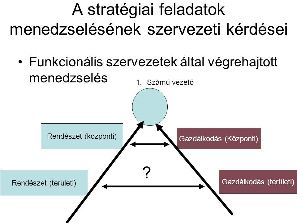 Összhang a menedzsmentben •A stratégia és a szervezeti struktúra összehangolása, •Hatalmi viszonyok átrendezése, •A stratégia és a vezetési készségek