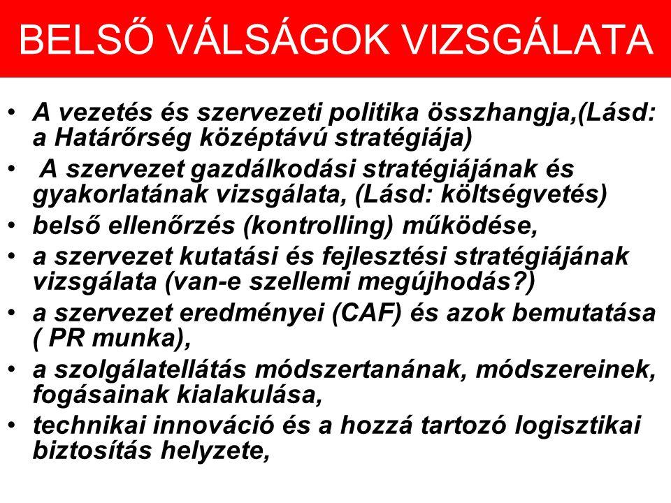 STRUKTURÁLIS VÁLSÁGOK VIZSGÁLATA •a szervezetben felhalmozódó munkavégzési kapacitások és a szükséges munkavégzés összhangjának megbomlása (sóhivatal-