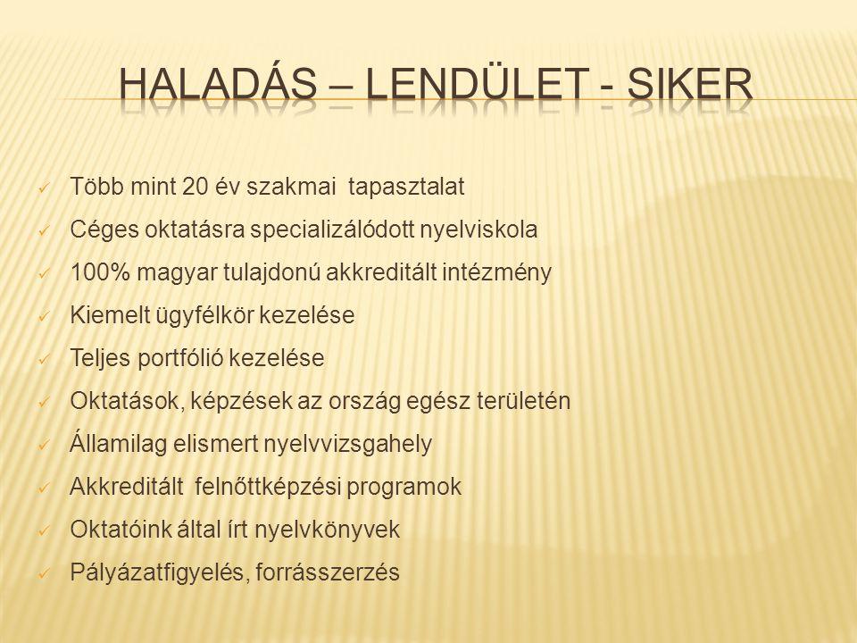 Nyelvoktatási üzletág  Hagyományos készségfejlesztő tanfolyamok  Cég- és szakma-specifikus tréningek  Szaknyelvi modulok  Menedzsment technológia  72 órán belüli tanfolyamkezdés  Több mint 70 aktív magyar és anyanyelvi tanár  Gyors, hatékony, célorientált és használható Fordítás - tolmácsolás  Anyanyelvi fordítók  Szakmai terminológia  Szakterületekre specializálódott fordítók  Pontosság, megbízhatóság és szakmaiság