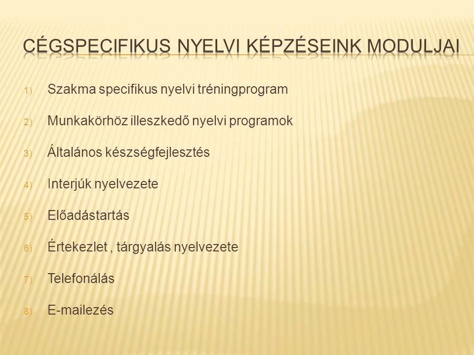 1) Szakma specifikus nyelvi tréningprogram 2) Munkakörhöz illeszkedő nyelvi programok 3) Általános készségfejlesztés 4) Interjúk nyelvezete 5) Előadás