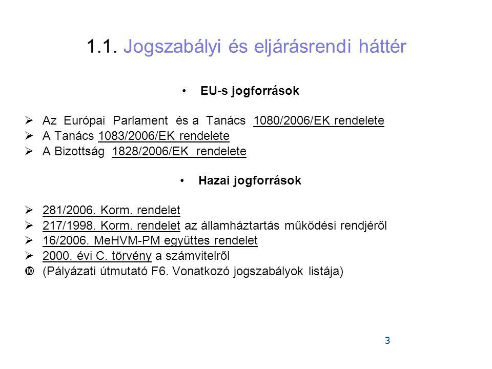 3 1.1. Jogszabályi és eljárásrendi háttér •EU-s jogforrások  Az Európai Parlament és a Tanács 1080/2006/EK rendelete  A Tanács 1083/2006/EK rendelet
