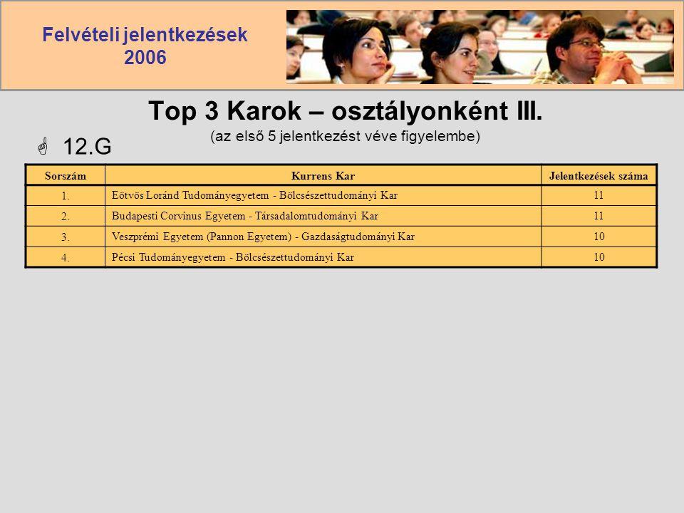 Felvételi jelentkezések 2006  12.G SorszámKurrens KarJelentkezések száma 1.Eötvös Loránd Tudományegyetem - Bölcsészettudományi Kar11 2.Budapesti Corv