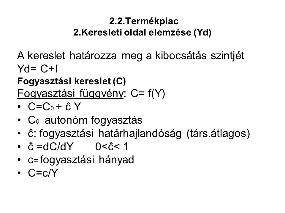 2.2.Termékpiac 2.Keresleti oldal elemzése (Yd) A kereslet határozza meg a kibocsátás szintjét Yd= C+I Fogyasztási kereslet (C) Fogyasztási függvény: C