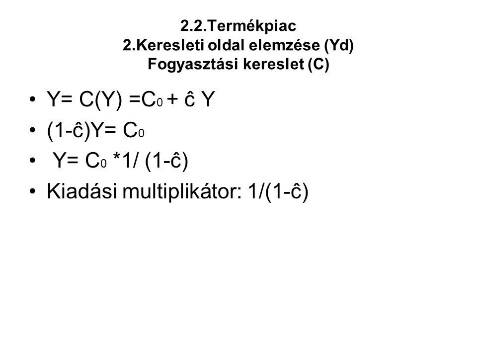 2.2.Termékpiac 2.Keresleti oldal elemzése (Yd) Fogyasztási kereslet (C) •Y= C(Y) =C 0 + ĉ Y •(1-ĉ)Y= C 0 • Y= C 0 *1/ (1-ĉ) •Kiadási multiplikátor: 1/