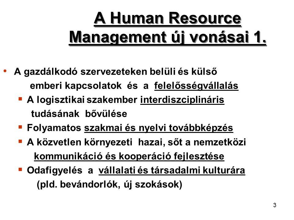 3 • A gazdálkodó szervezeteken belüli és külső emberi kapcsolatok és a felelősségvállalás  A logisztikai szakember interdiszciplináris tudásának bővülése  Folyamatos szakmai és nyelvi továbbképzés  A közvetlen környezeti hazai, sőt a nemzetközi kommunikáció és kooperáció fejlesztése  Odafigyelés a vállalati és társadalmi kulturára (pld.